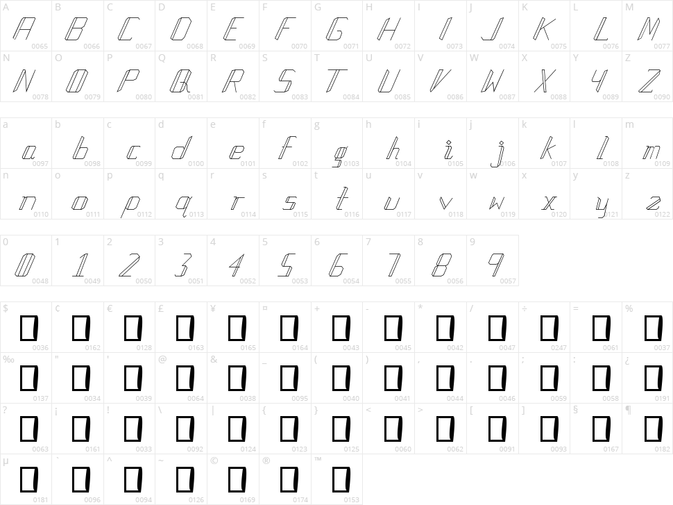 Manlangit Character Map