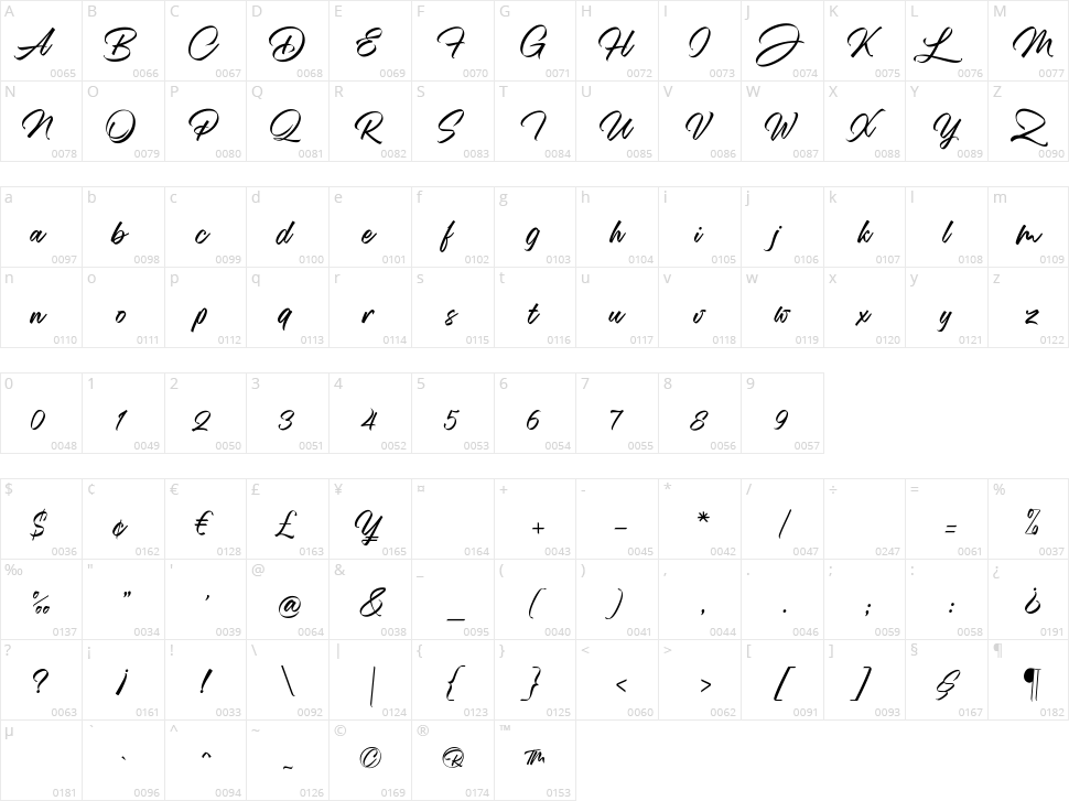Mansions Brush Script Character Map