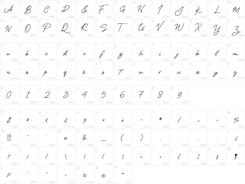 Manttulcuy Character Map