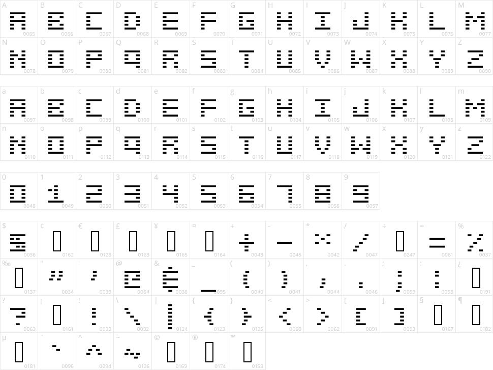 ManualPrint Character Map
