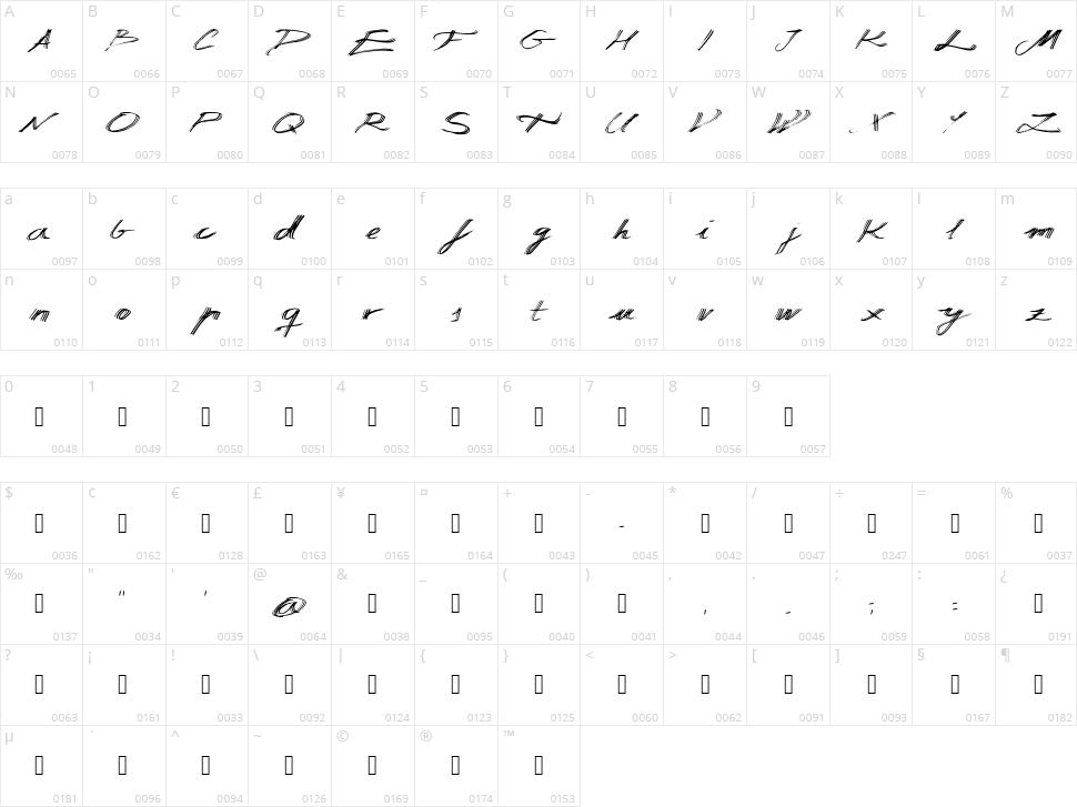 Manuscripta Character Map