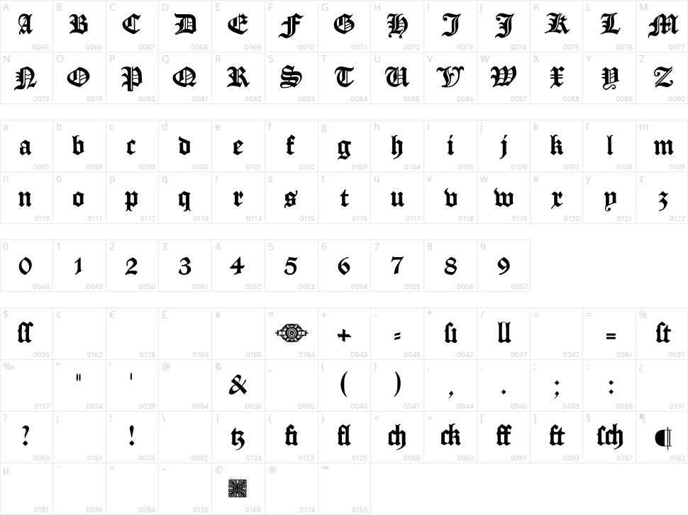 Manuskript Gotisch Character Map