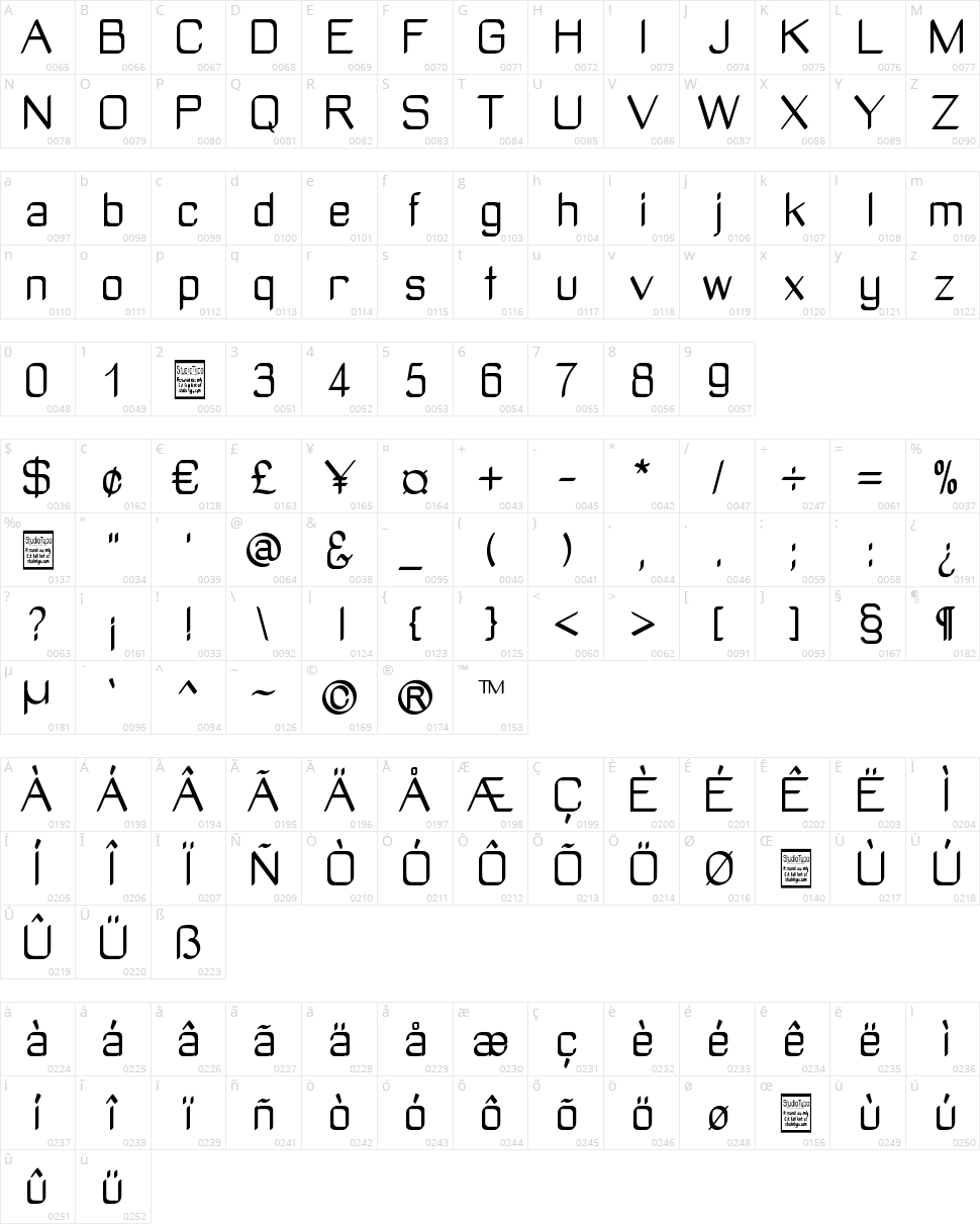 Manyeto Character Map