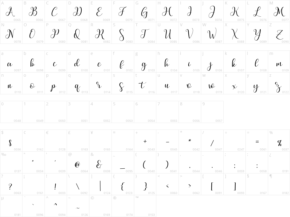 Marchy Script Character Map