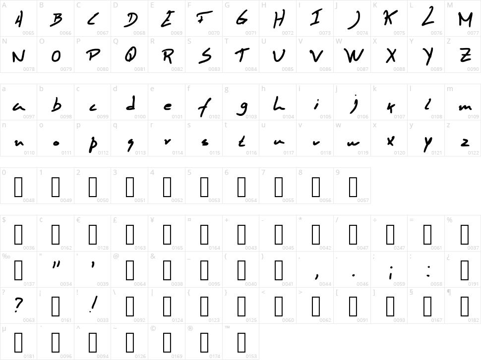 Marco handwrite Character Map