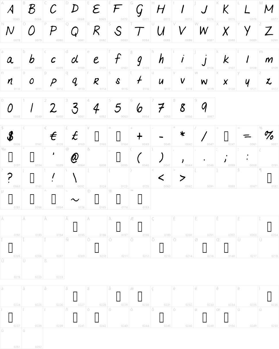 Marias Handwriting Character Map