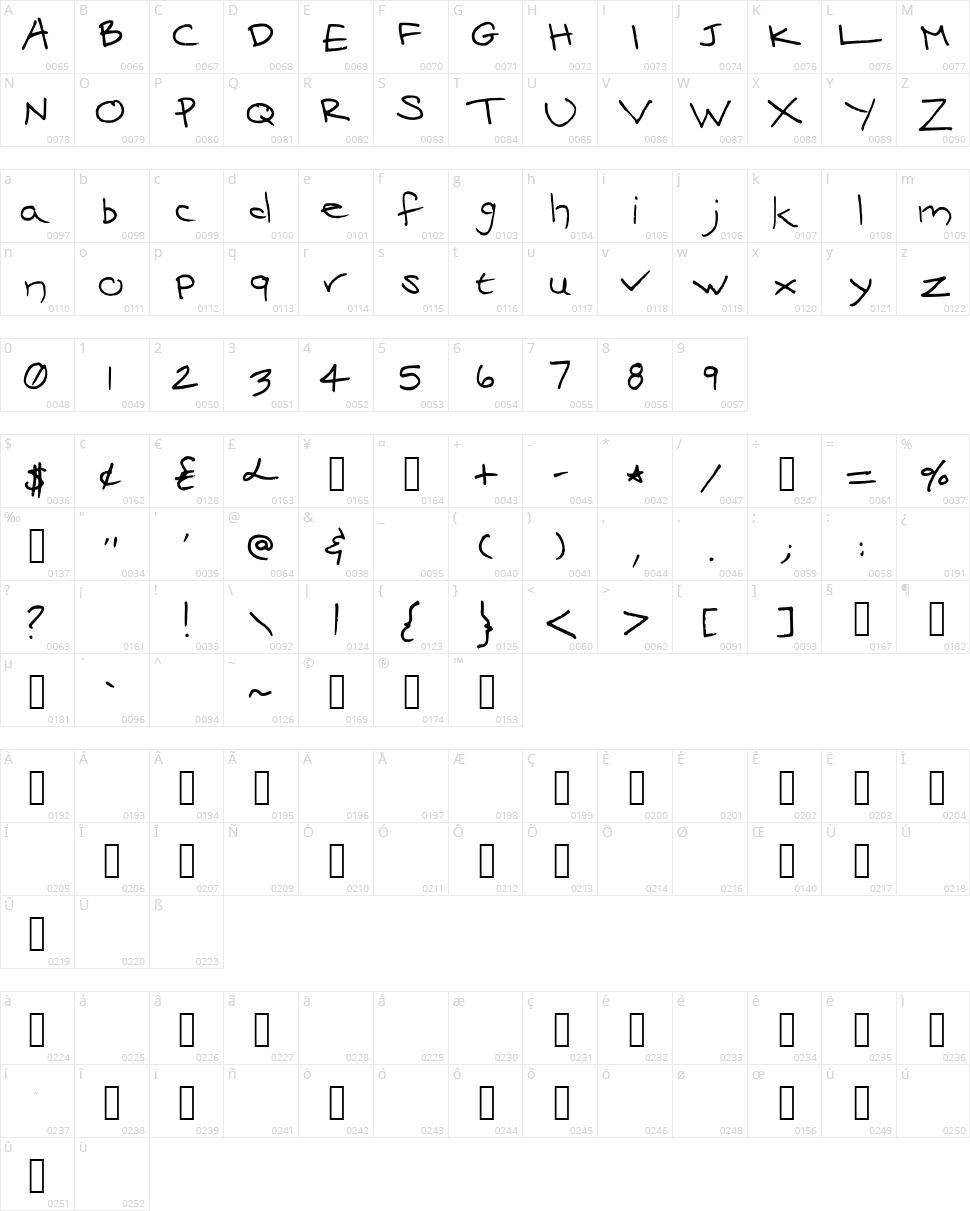 Mari's Handwriting Character Map