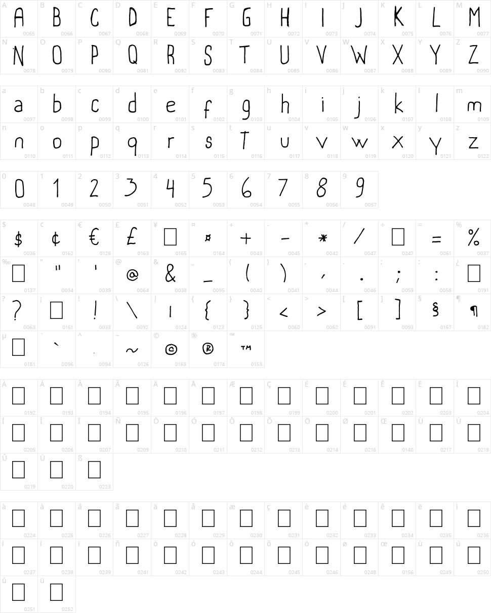 Marivi handwriting Character Map