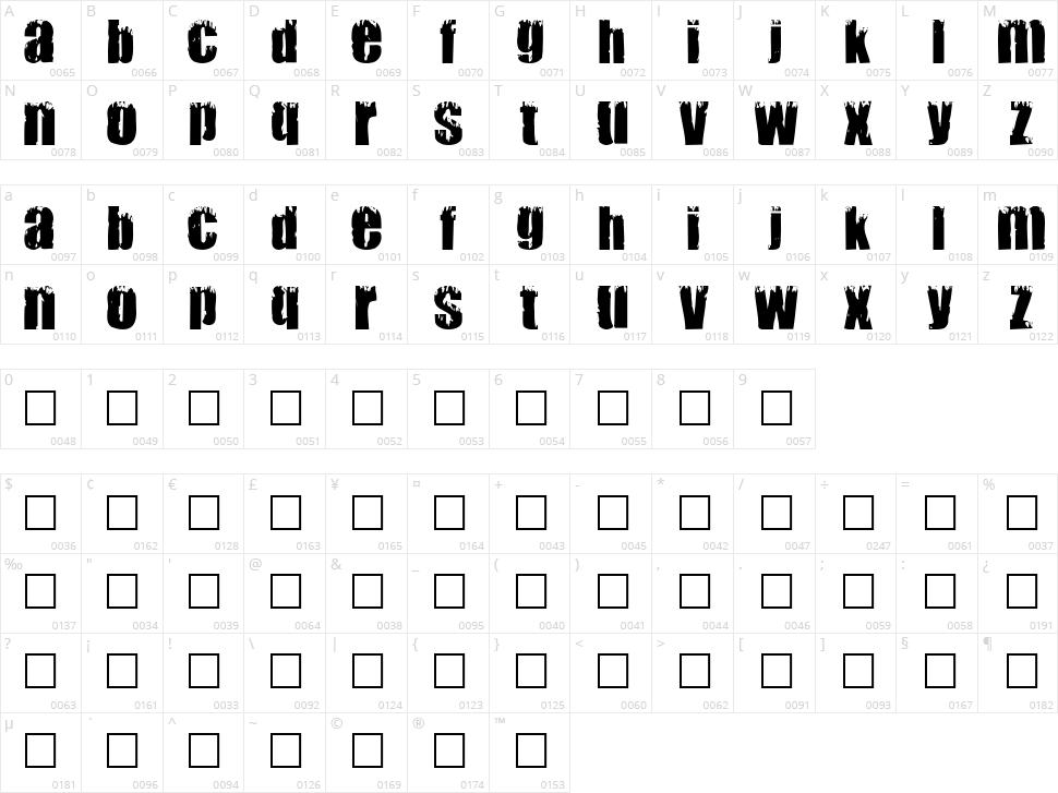 Mark Character Map