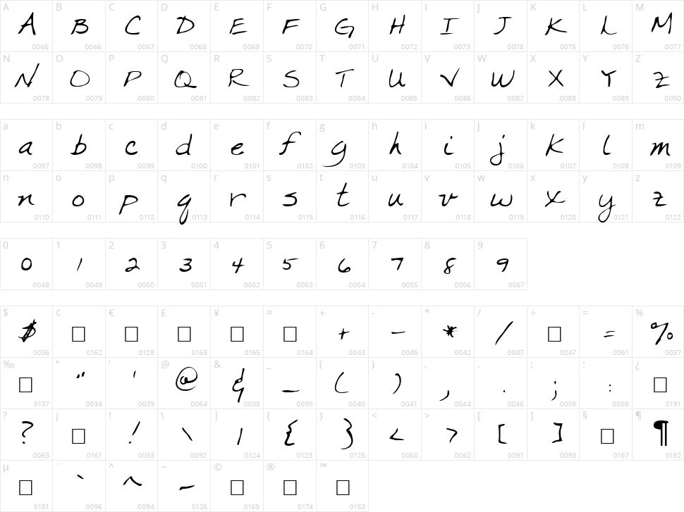Marka Character Map