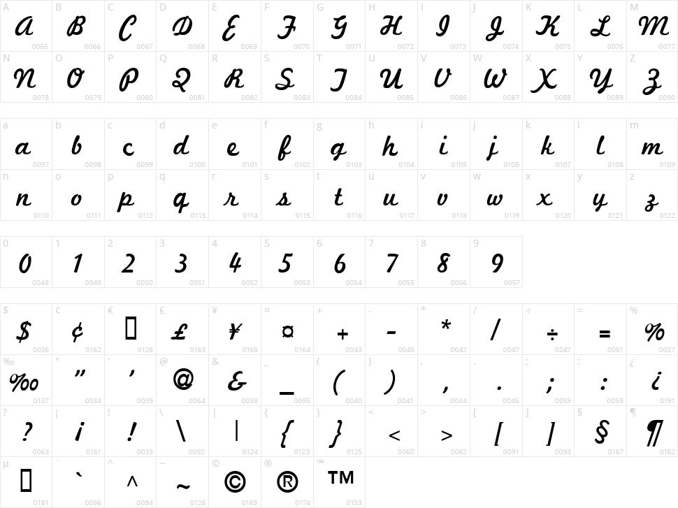 Marketing Script Character Map