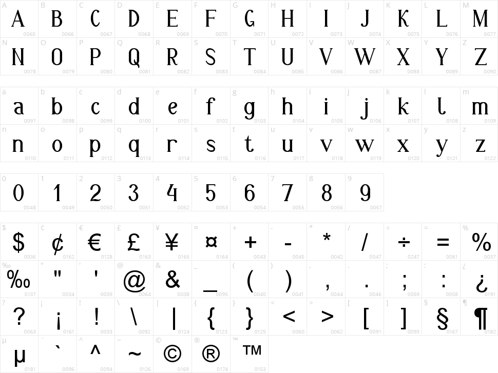 Markofontina Character Map