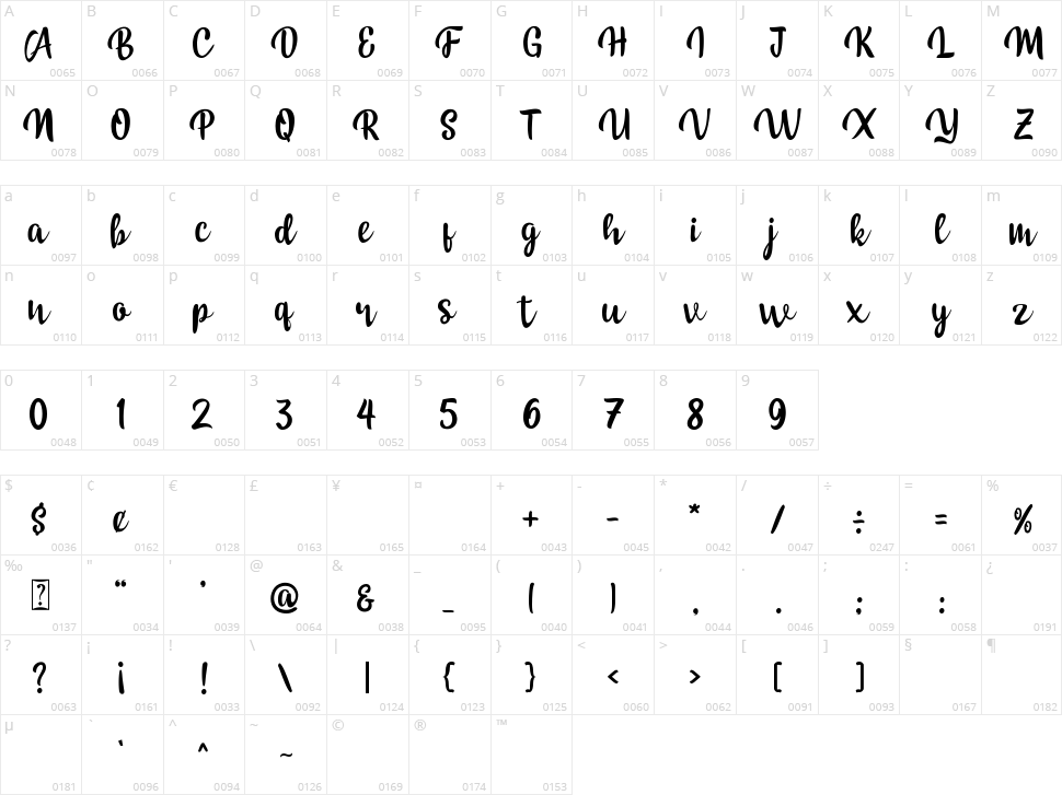 Marlina Character Map