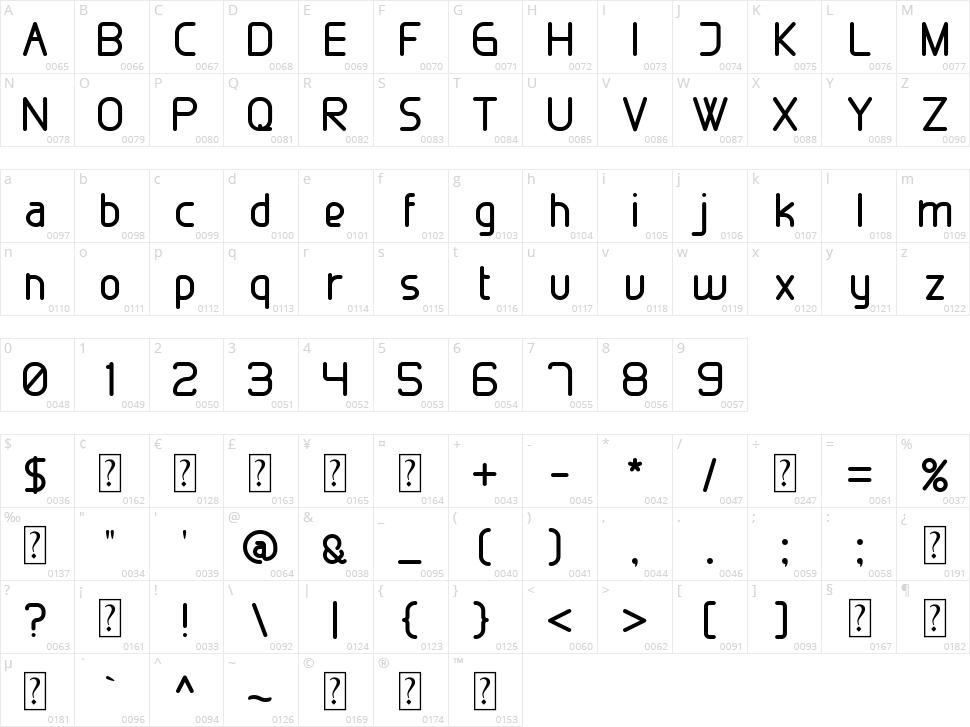 Marlone Character Map