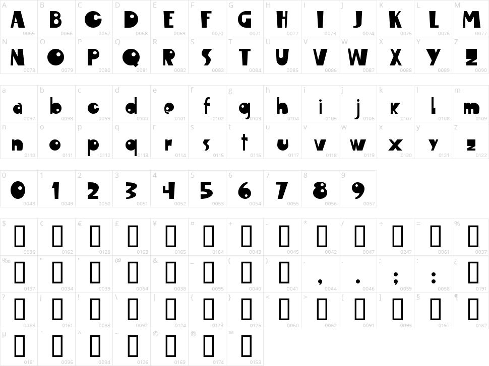 Maropawi Club Character Map