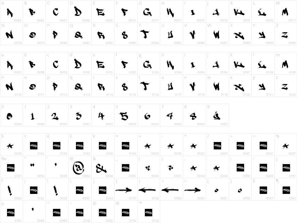 Marsneveneksk Character Map