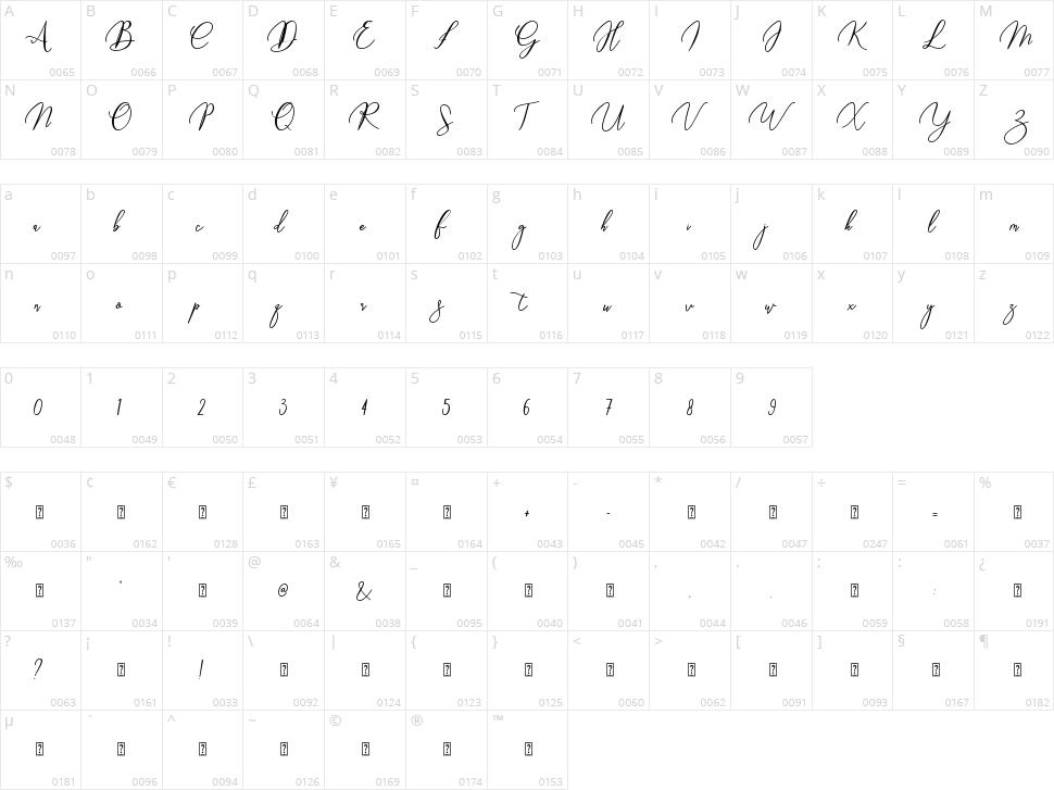 Marthissa Character Map