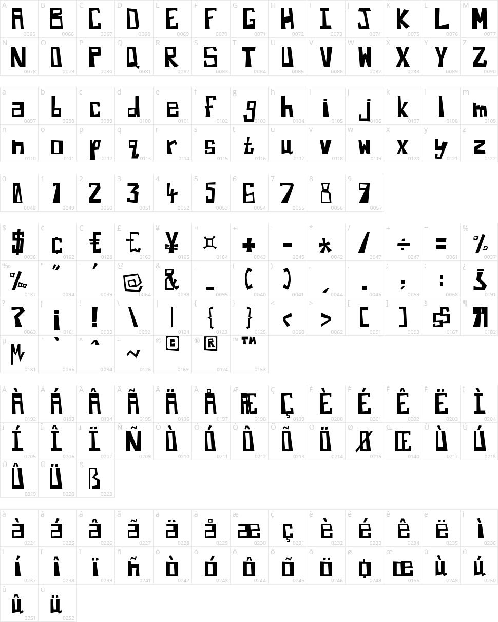 Martilo Character Map