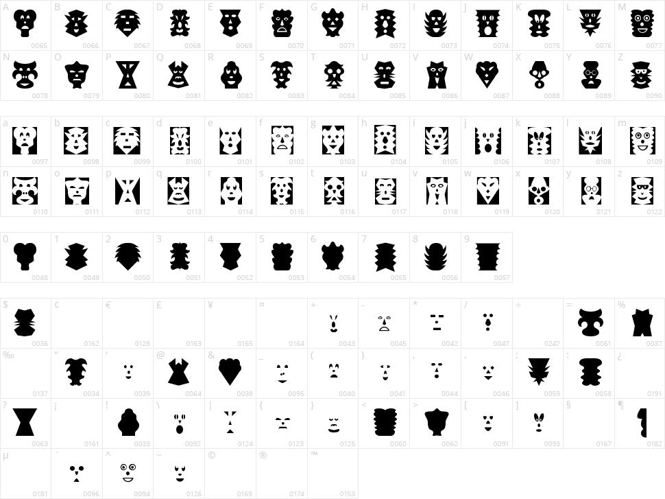 Maskalin Character Map
