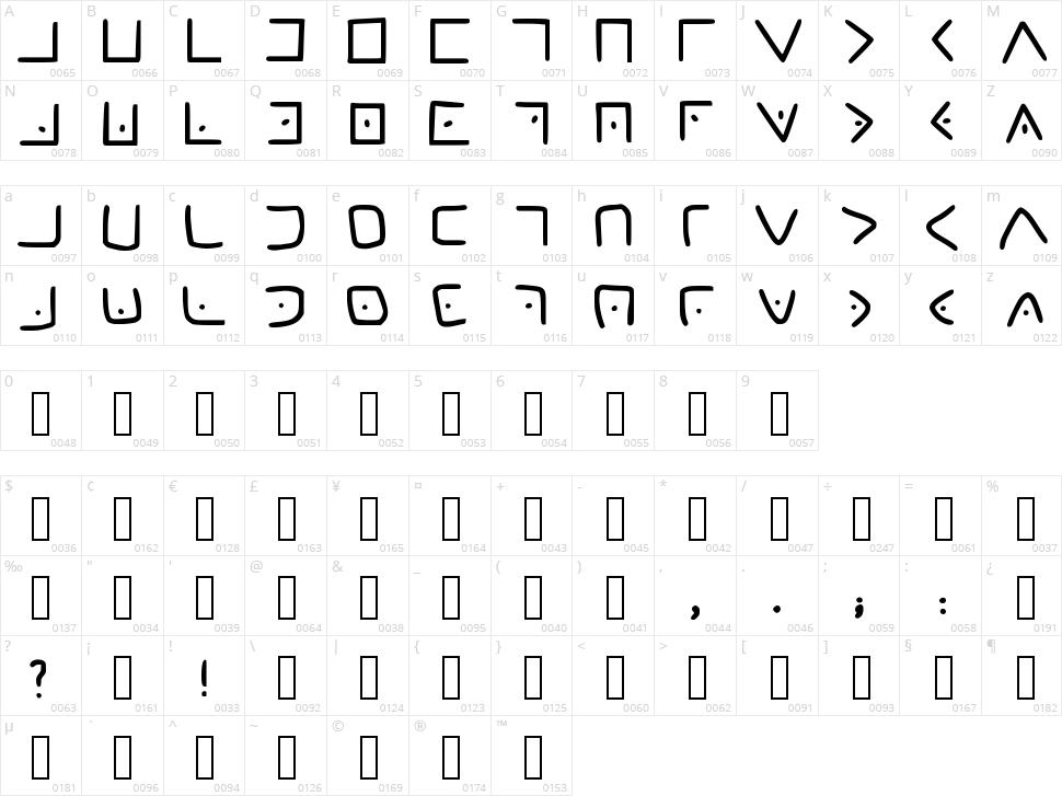 Masonic Cipher Character Map