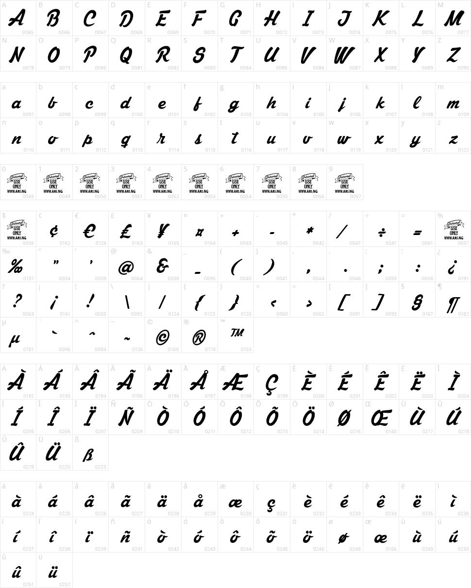Mastoc Character Map