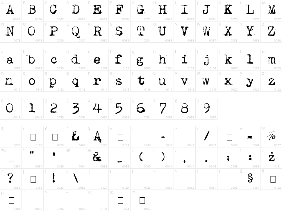 Maszyna Character Map