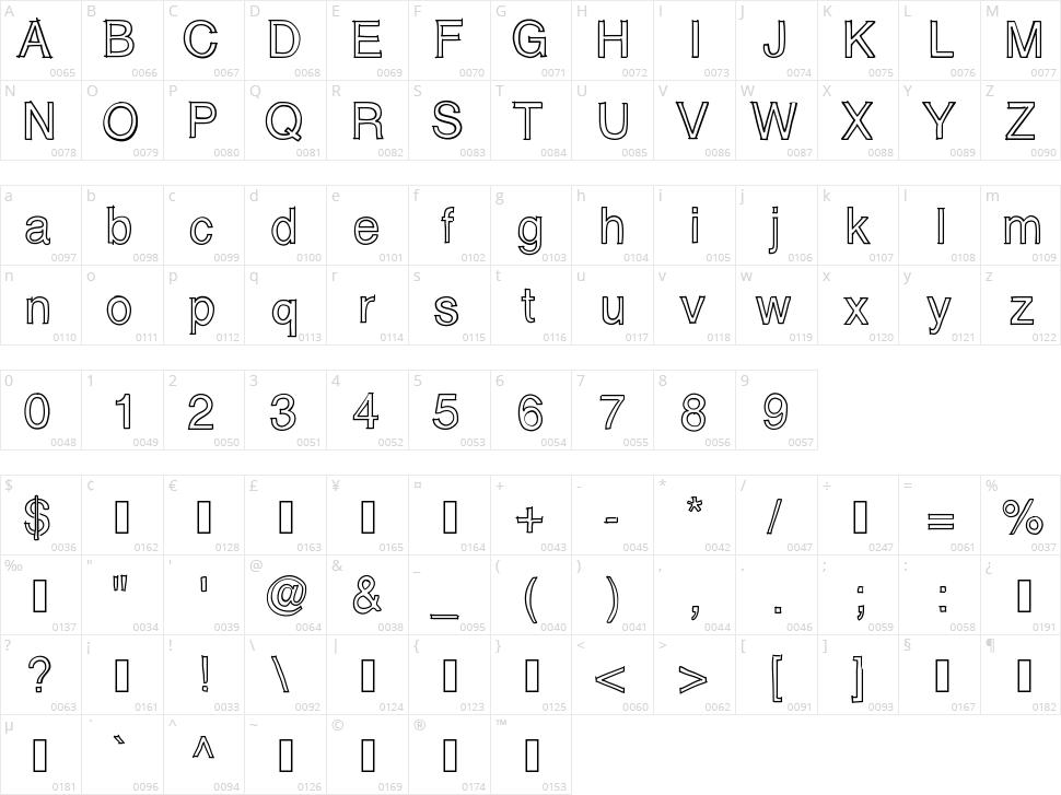 Matias Character Map