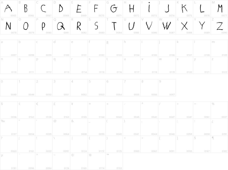 Matildas Grade School Hand Character Map