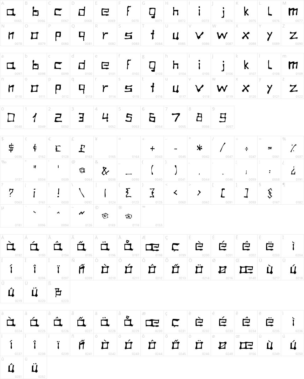 Mato Character Map