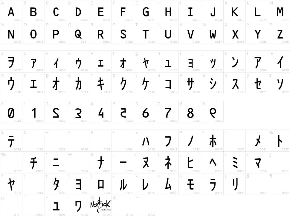 Matrix Code NFI Character Map