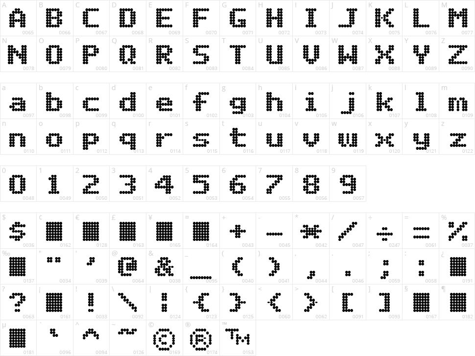 Matrix Complex NC Character Map