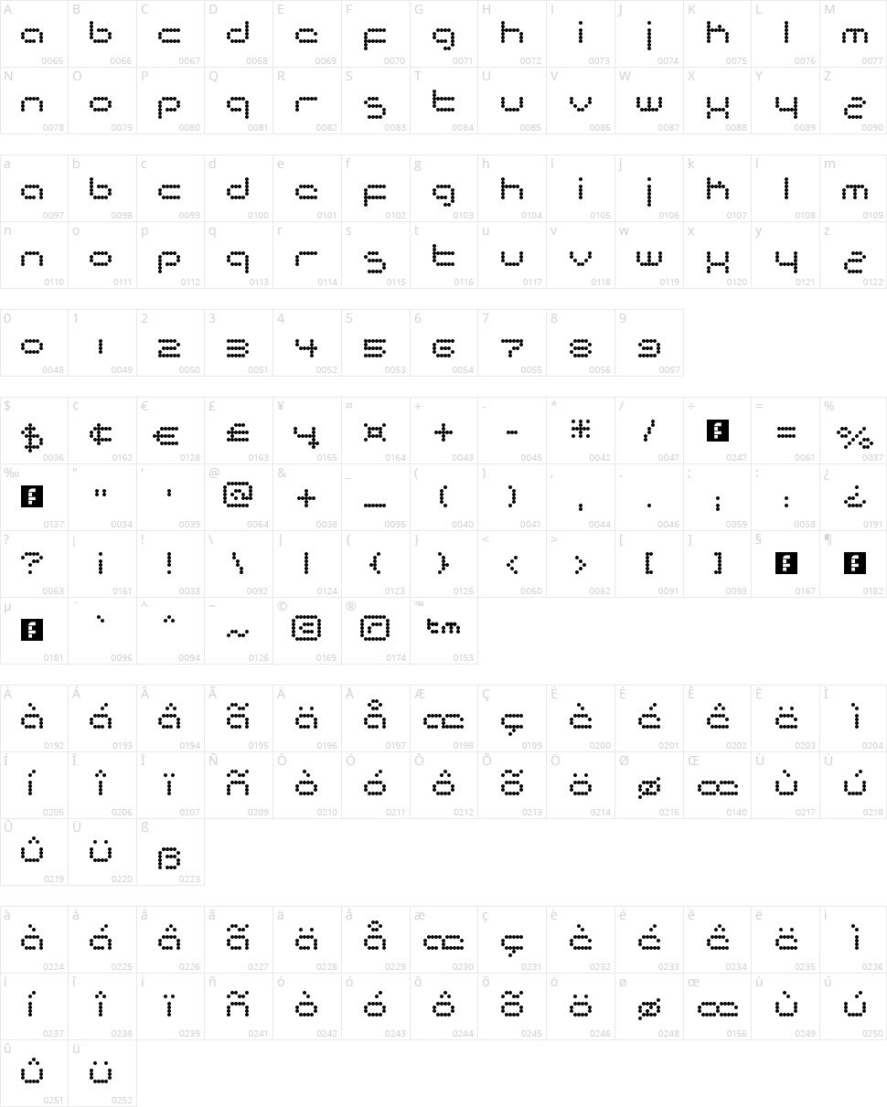 Matrixtron Character Map