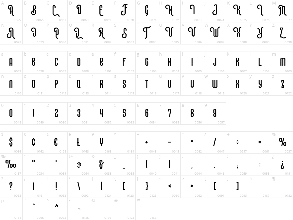 Mavera Character Map