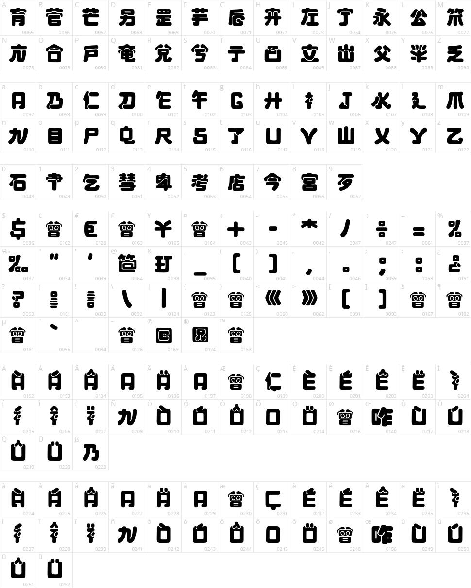 Maximage Jululu Character Map