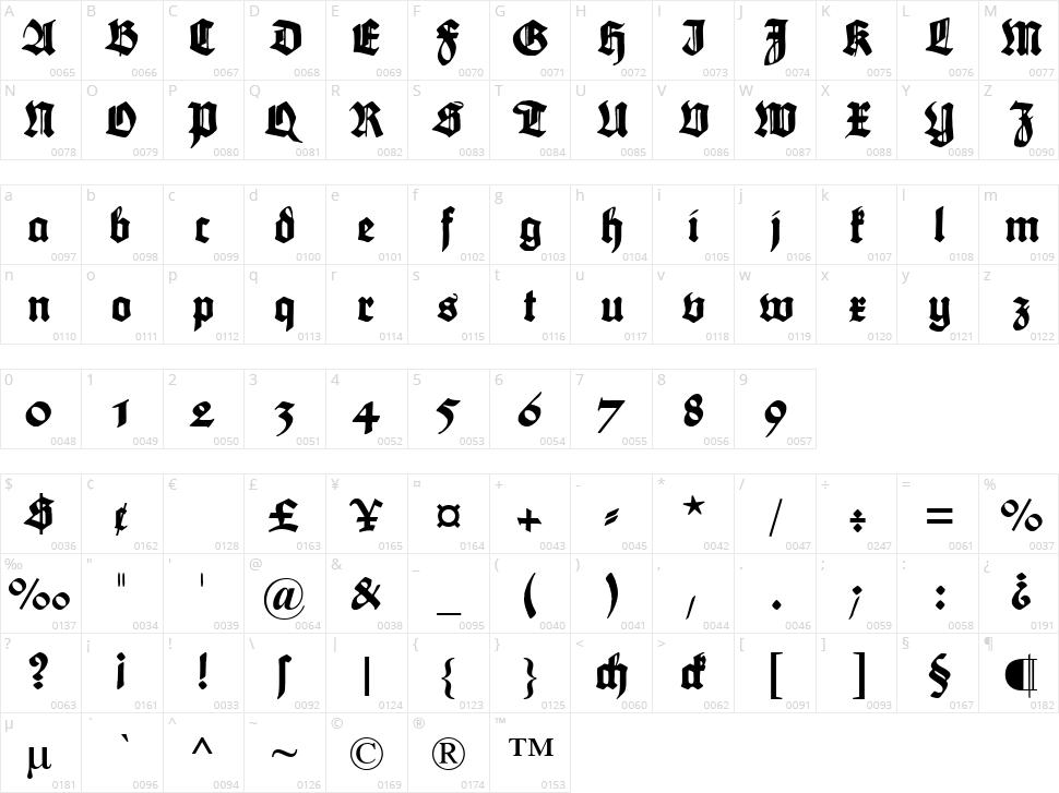 Maximilian Character Map