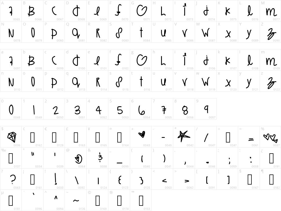 Maxs Dreamland Character Map