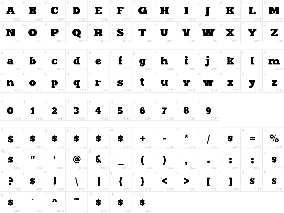 Maxxi Serif Character Map