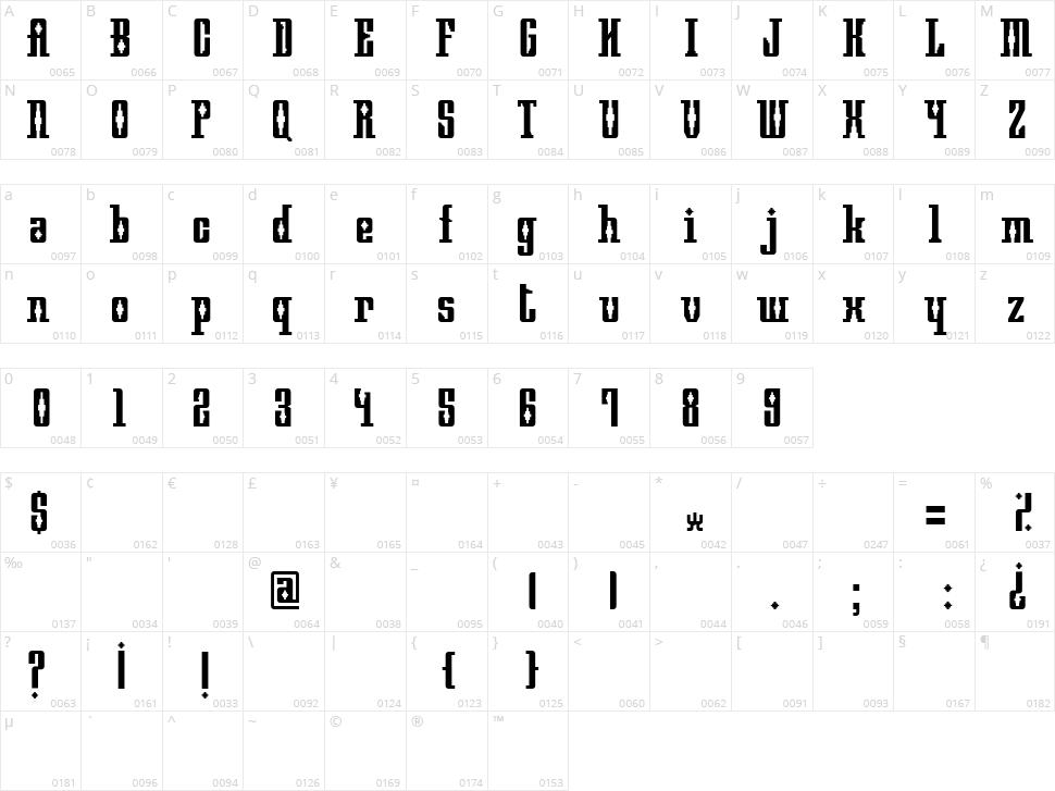Mayan Square Character Map