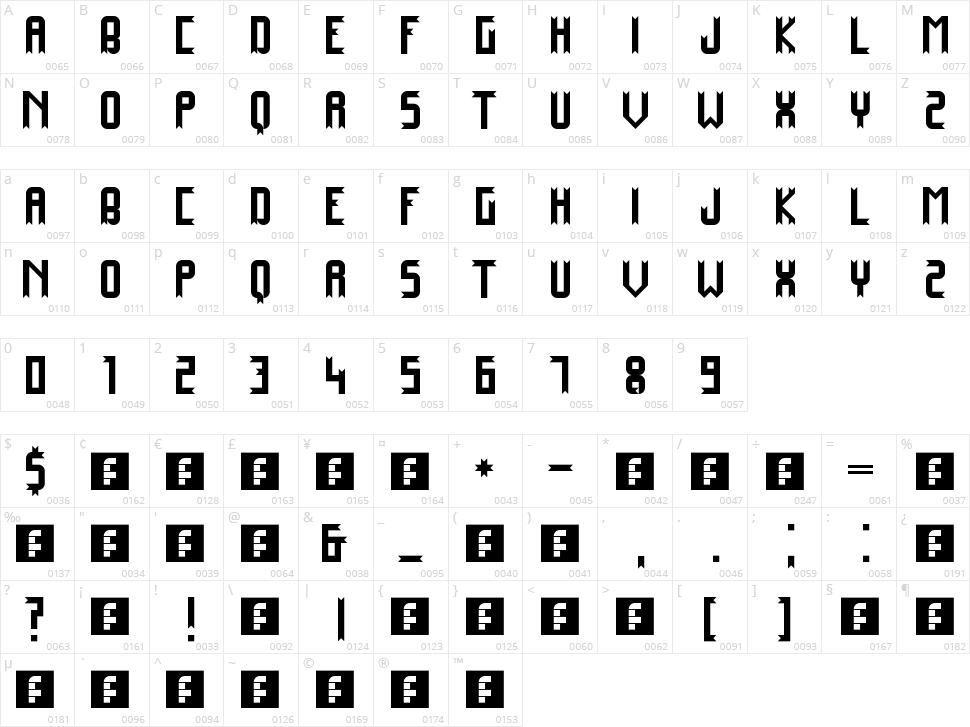 Mayangsari Character Map