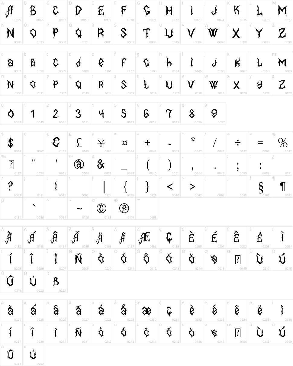 MB BlackBook Type Character Map