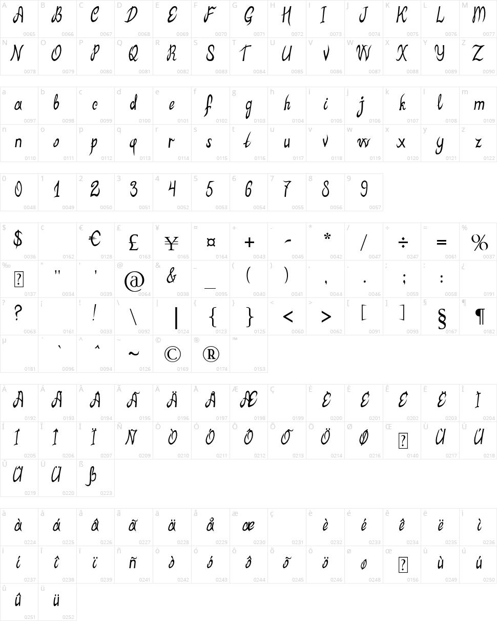 MB ElvenType  Character Map