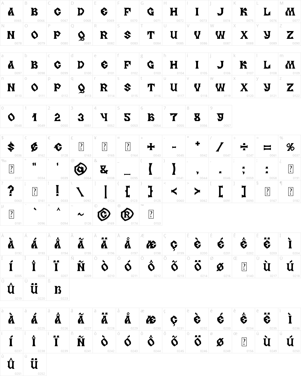 MB Slavonic Minsk Character Map