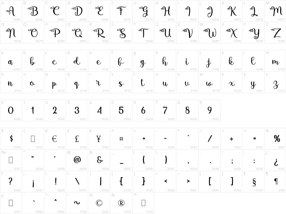 Mbak Endang Character Map