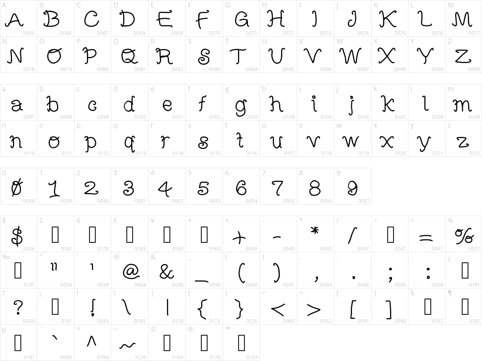 MB Fun Script Character Map