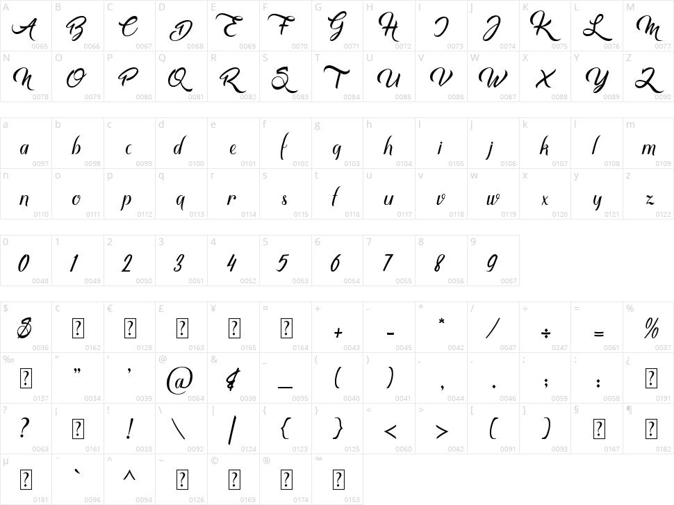 Mbuhya Character Map