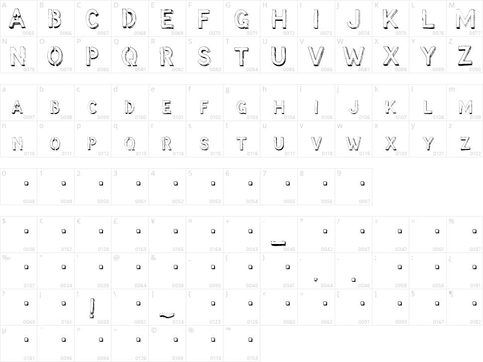 McCoy - Hello Lori Character Map