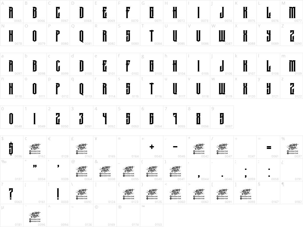MCF Krechet Character Map