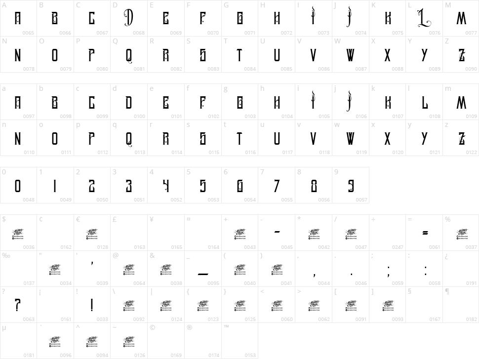 MCF Legion of Darwin Character Map