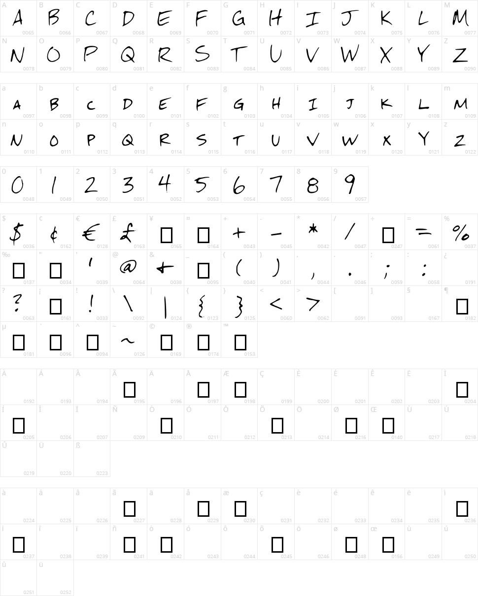 McHandwriting Character Map
