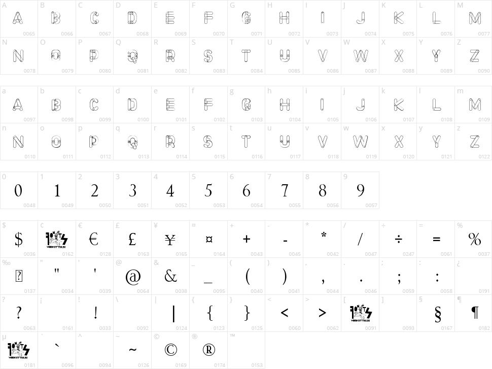 Meccano Font Character Map